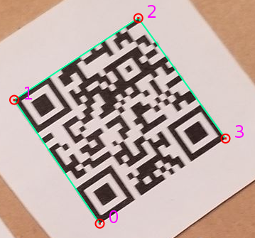 File:Qrcode selected corners.png