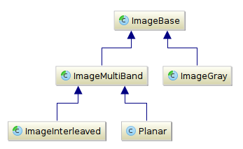 Image type class diagram.png