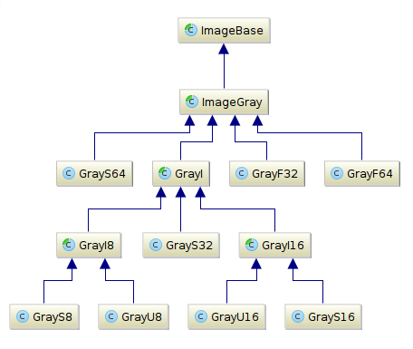 Image type single class diagram.png